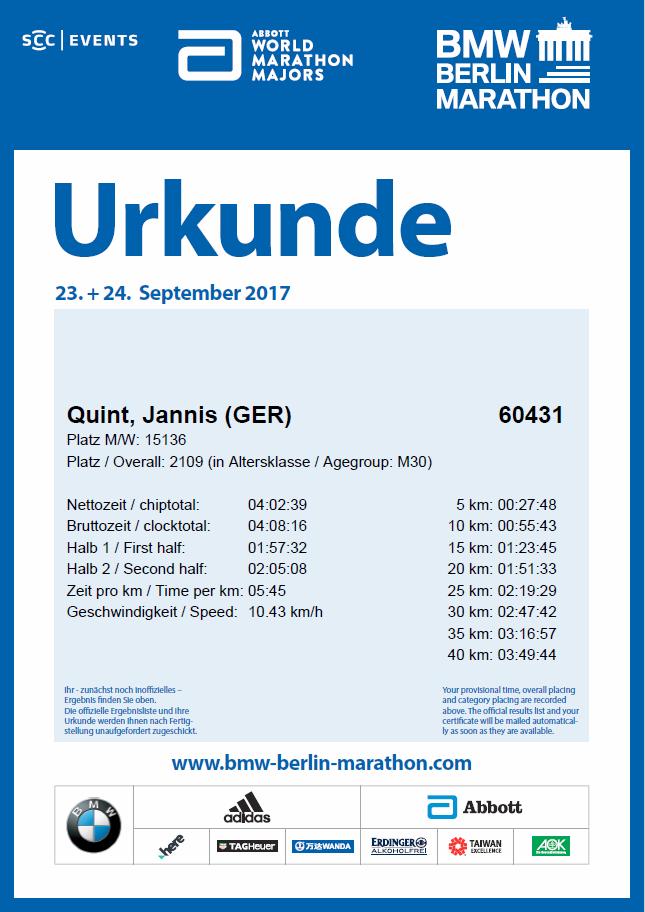 Berlin Urkunde